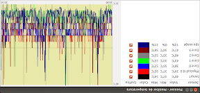 Psensor - Monitor de temperatura_007.png
