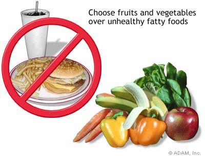 Fiber on Everythinghealth  Eat More Fiber