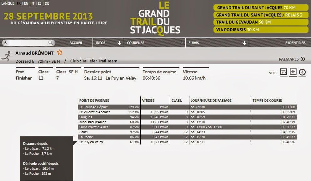 GTSJ 2013 - Tableau de passages