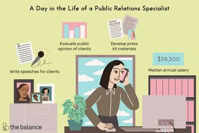 Public Relations Managemen