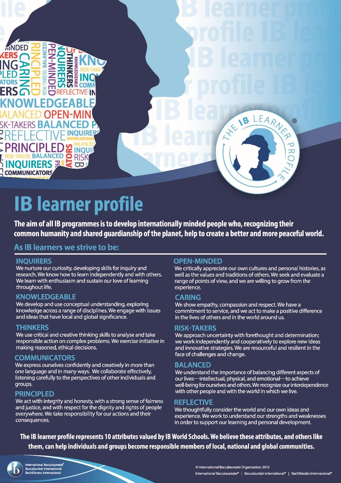Image result for Learner profile