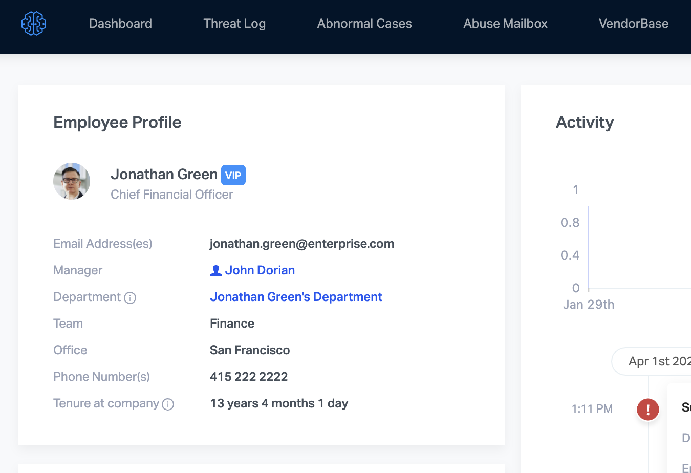 People-driven profile view of each employee in your organization