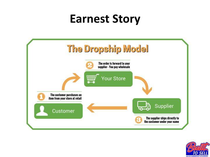 Бизнес-модель дропшиппинг