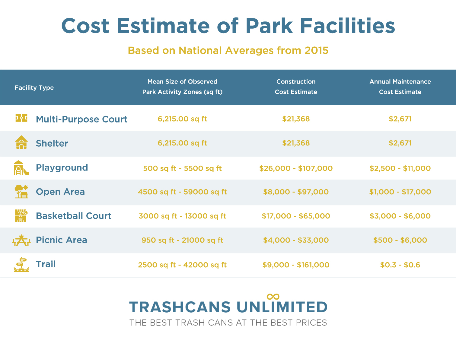 Trash Cans Unlimited How Cities Create & Fund Parks