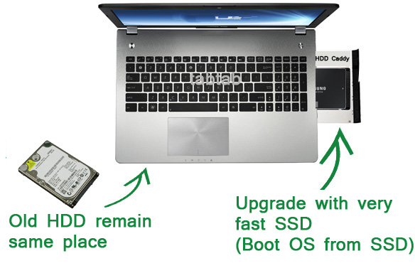 upgrade_Sdd_hdd_caddy copy.jpg