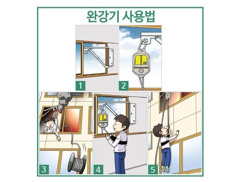 Dây thoát hiểm nhà cao tầng DOOSUNG Hàn Quốc