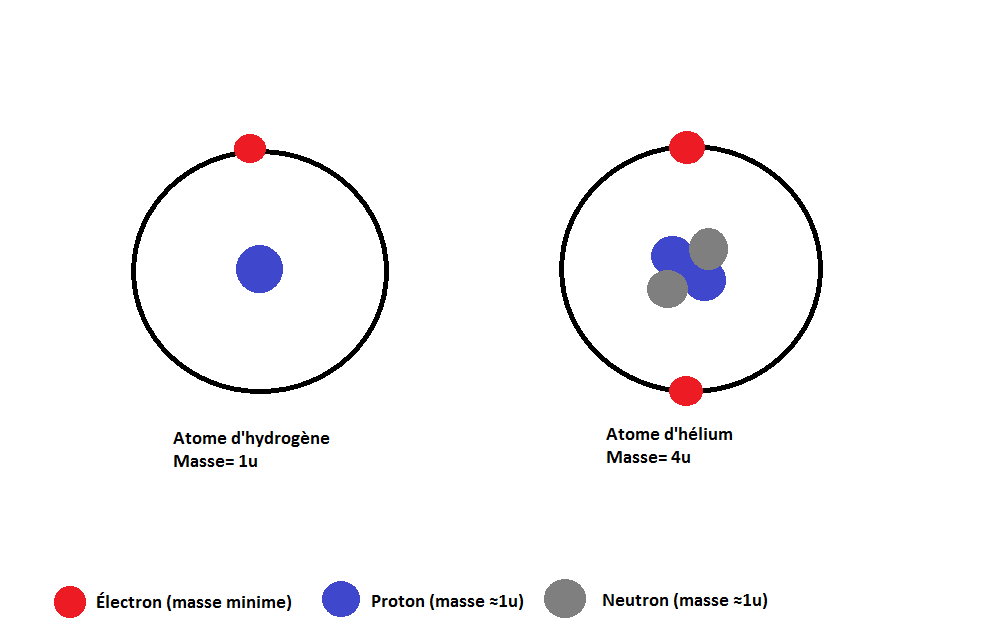 File:Hydrogèneethélium.png - Wikimedia Commons