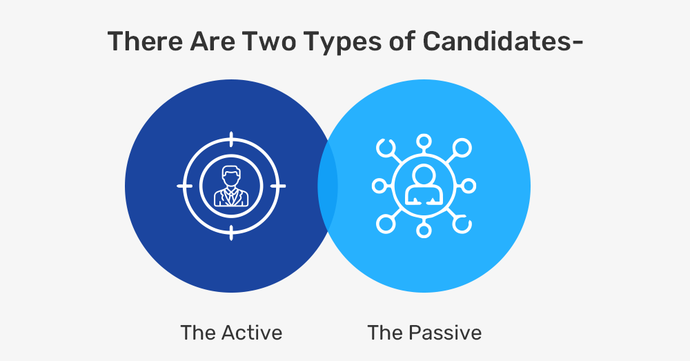 Types of Candidates