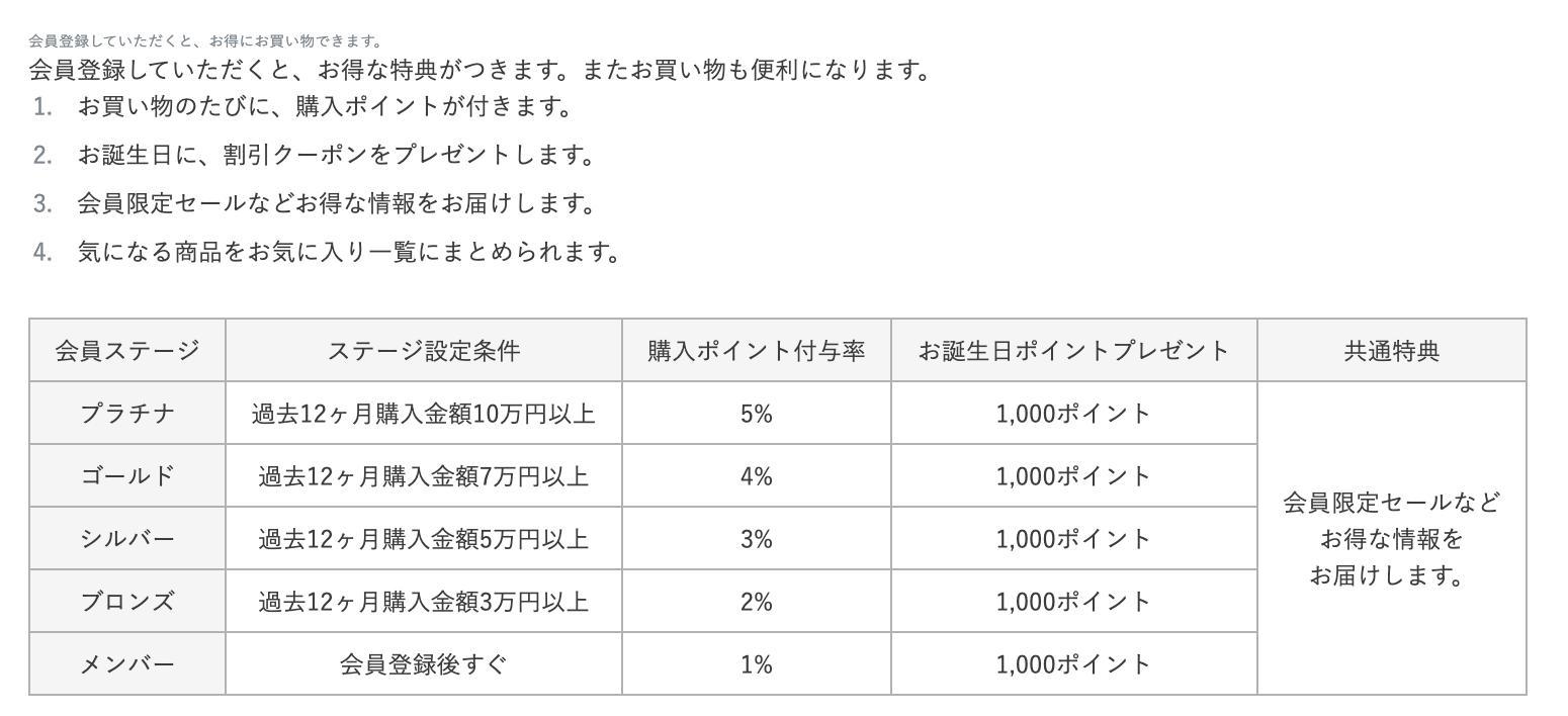 ラクリの誕生日クーポン(1000円)
