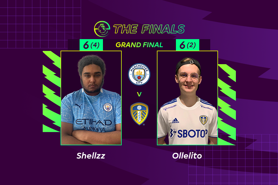 The final match between Shellzz and Ollelito was highly contested and eventually decided on penalties