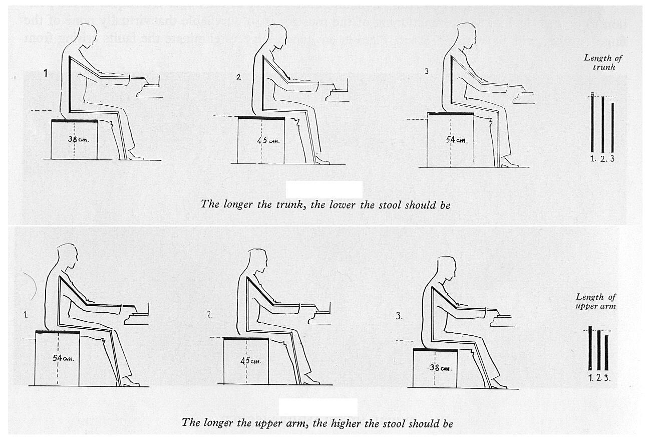 Kết quả hình ảnh cho height piano upright