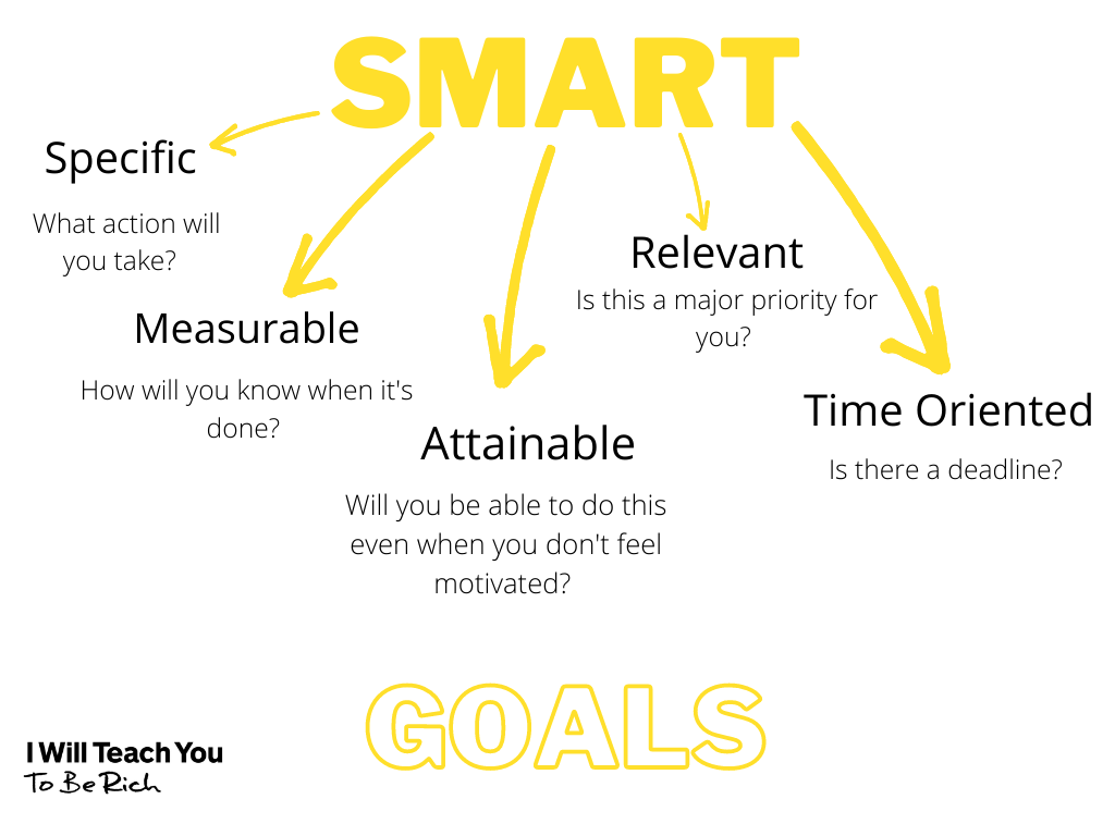 Short Term Goals – Everything You Need to Know