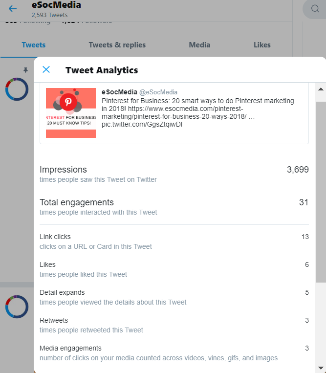 How to Measure your Twitter Engagement and Be more Social