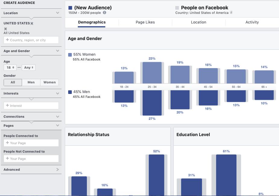 Създаване на аудитория във facebook