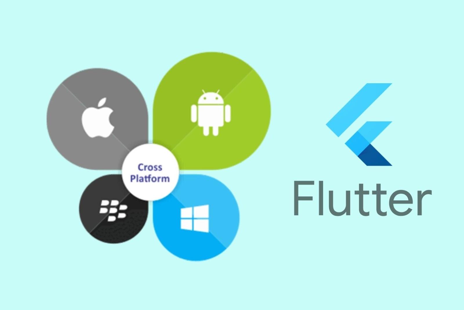 Flutter for your Cross-platform App