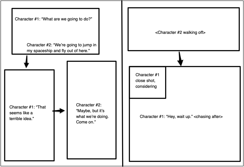 Comic Book Inventory Template from lh5.googleusercontent.com