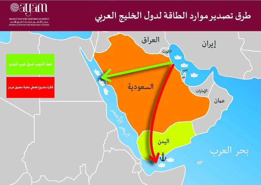 رقم الخطوط السعودية الخليجية