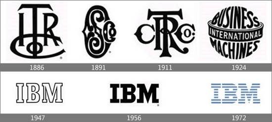 lịch sử logo ibm