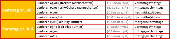 Geben Sie hier die Anzahl der Mannschaften an, die sie melden möchten: