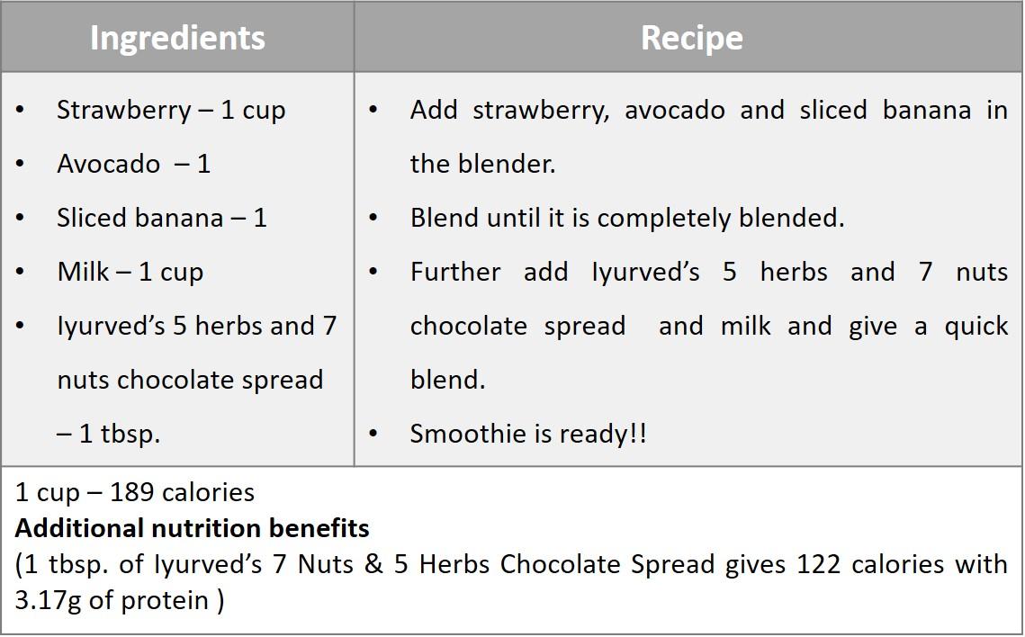 Strawberry Avocado Smoothie Recipe