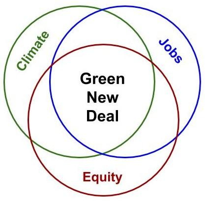 https://www.sierraclub.org/sites/www.sierraclub.org/files/uploads-wysiwig/GND%20Venn%20Diagram%20%281%29.jpg
