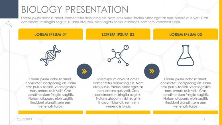 biology powerpoint template for teachers