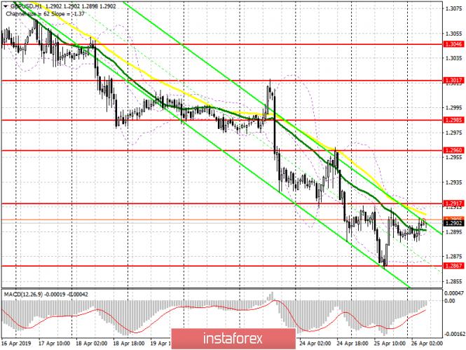 GBP/USD: Pelan Perdagangan Sesi Eropah untuk 26 April. Tekanan pada pound  melemah tetapi boleh kembali pada...
