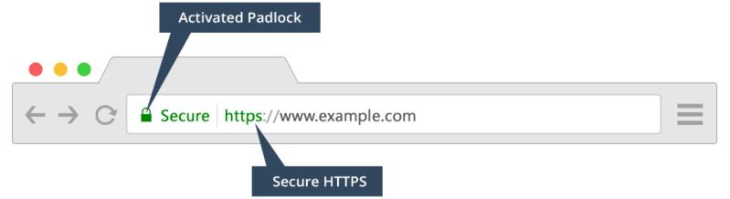 SSL en el comercio electrónico todo lo que siempre quiso saber - Candado