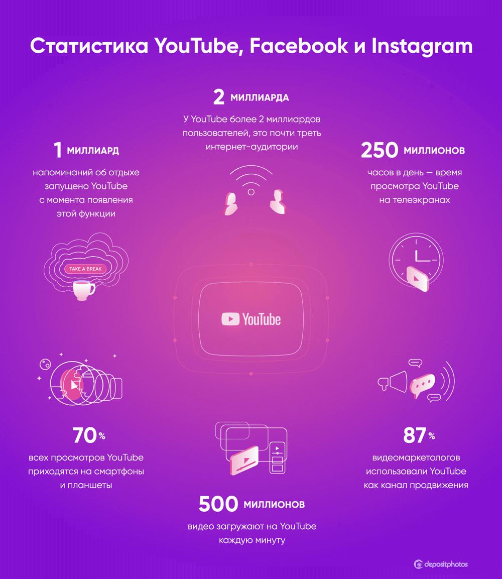 Что такое видеомаркетинг, и почему он должен быть в контент-стратегии каждой компании