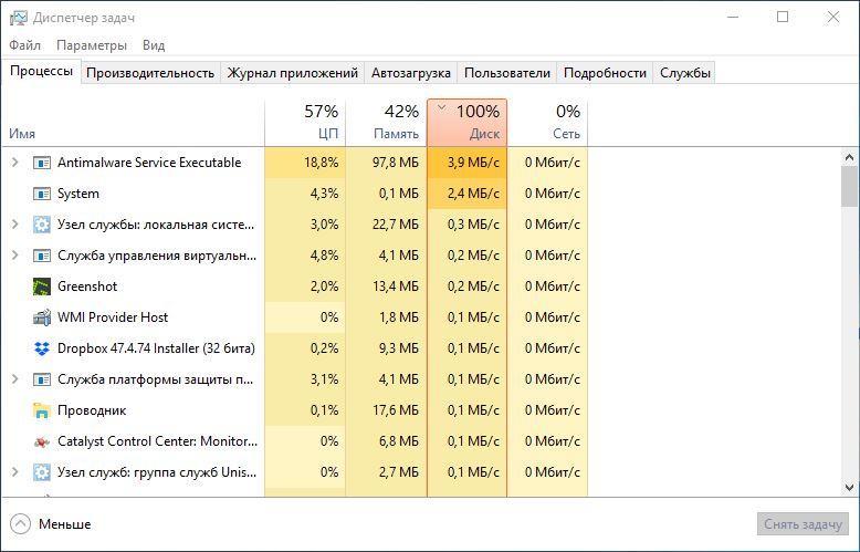 Что делать, если Windows 10 загружает системный диск на 100% - Лайфхакер