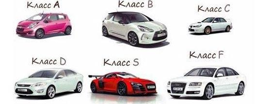 классификация легковых авто по размерам