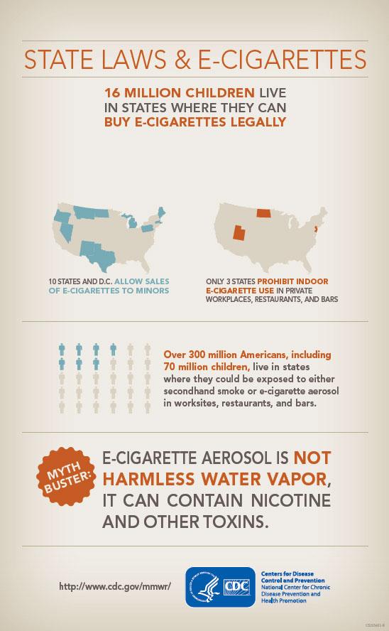 State laws and e-cigarettes