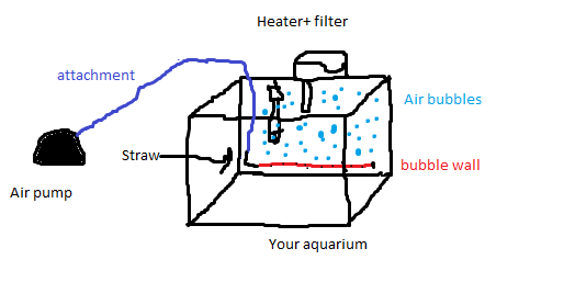 Diy bubble wall my aquarium club for How to reseal a fish tank