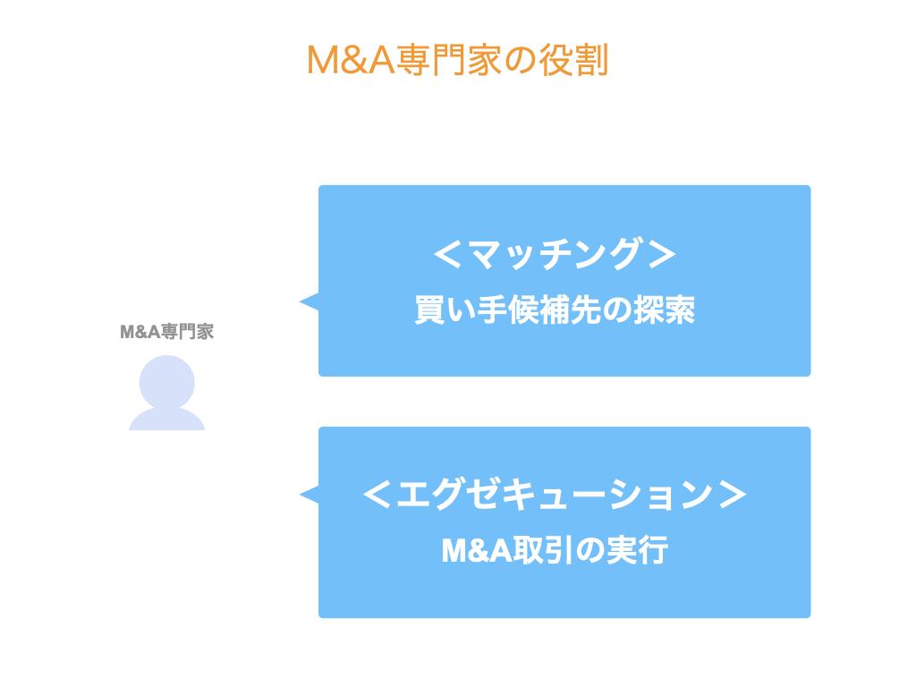 M&A専門家の役割