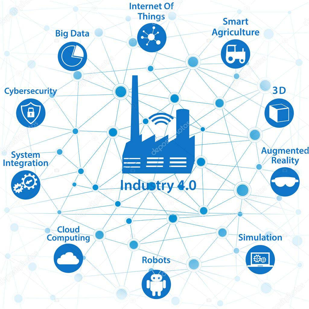 Industrial Internet of Thing 4.0 | NIT TECH