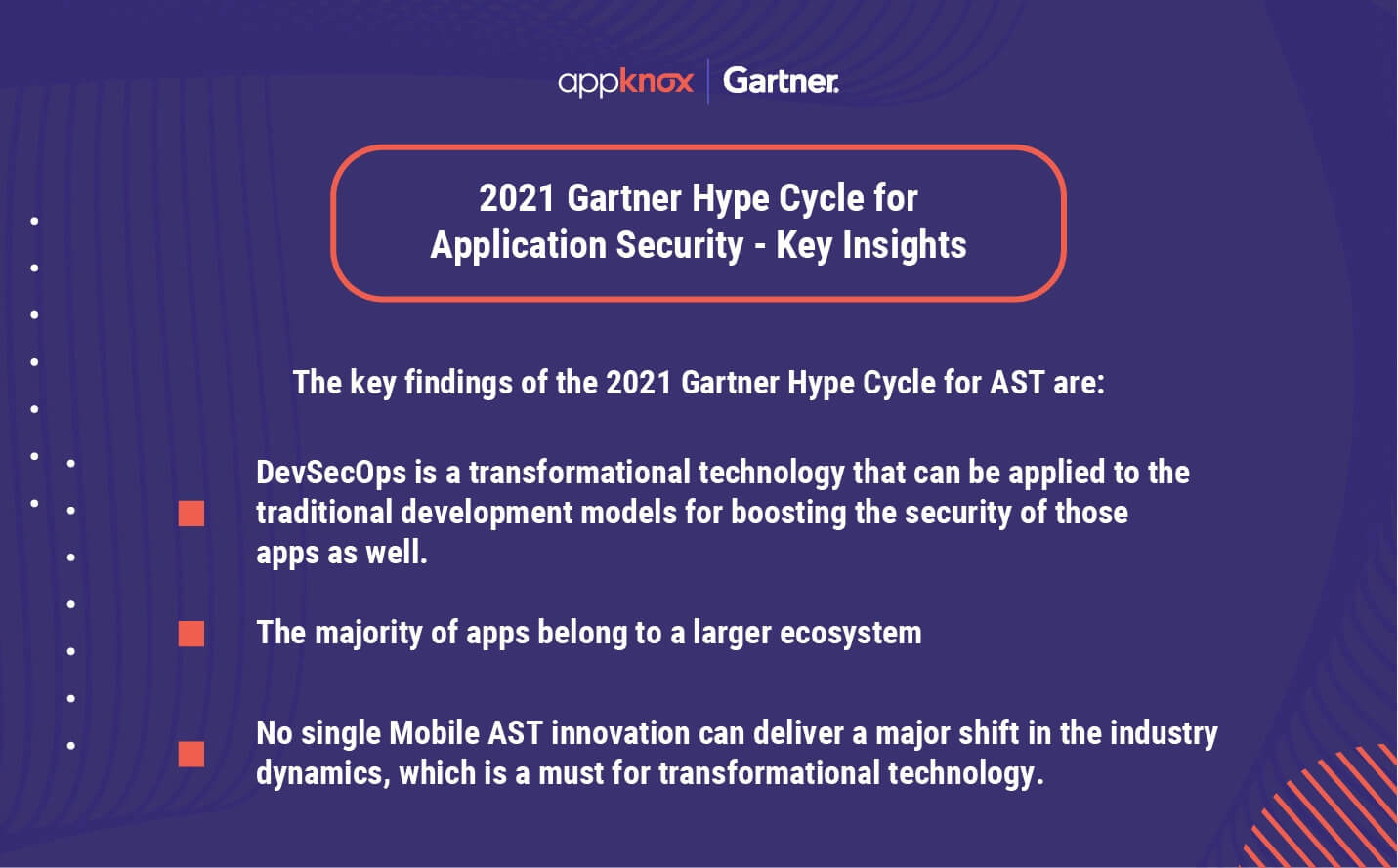 2021 Gartner Hype Cycle for Application Security - Key Insights