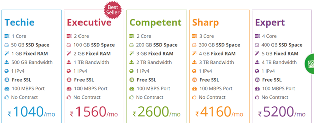 milesweb best VPS provider