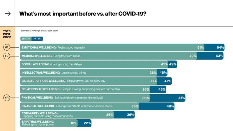 Vice-mostimportantvalue-Covid-19