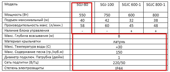 Технические характеристики JEMIX серии SGJC и SGJ