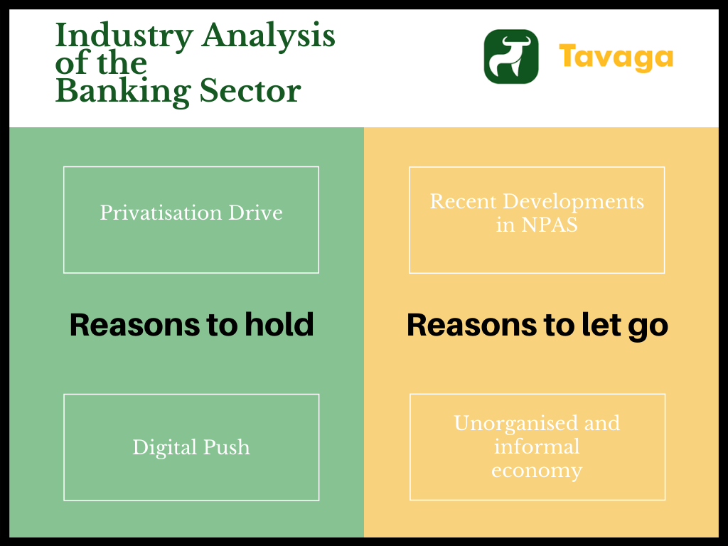 Analysis of the industry