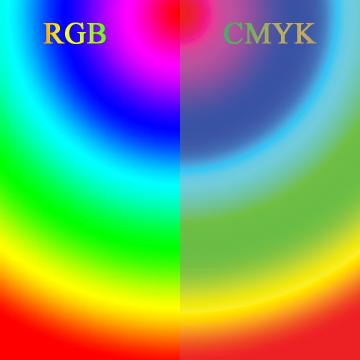 Comparación RGB y CMYK