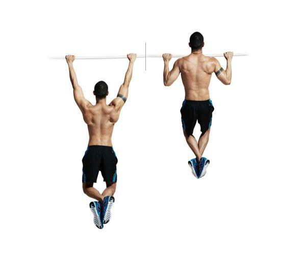 Pull Up or Chin Up? Which is Better? - Mike Reinold