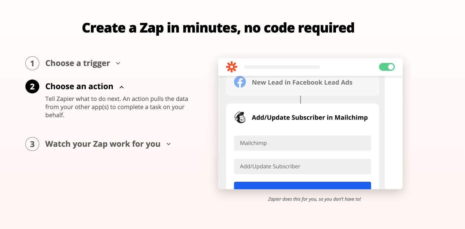 Zapier actions subscribers