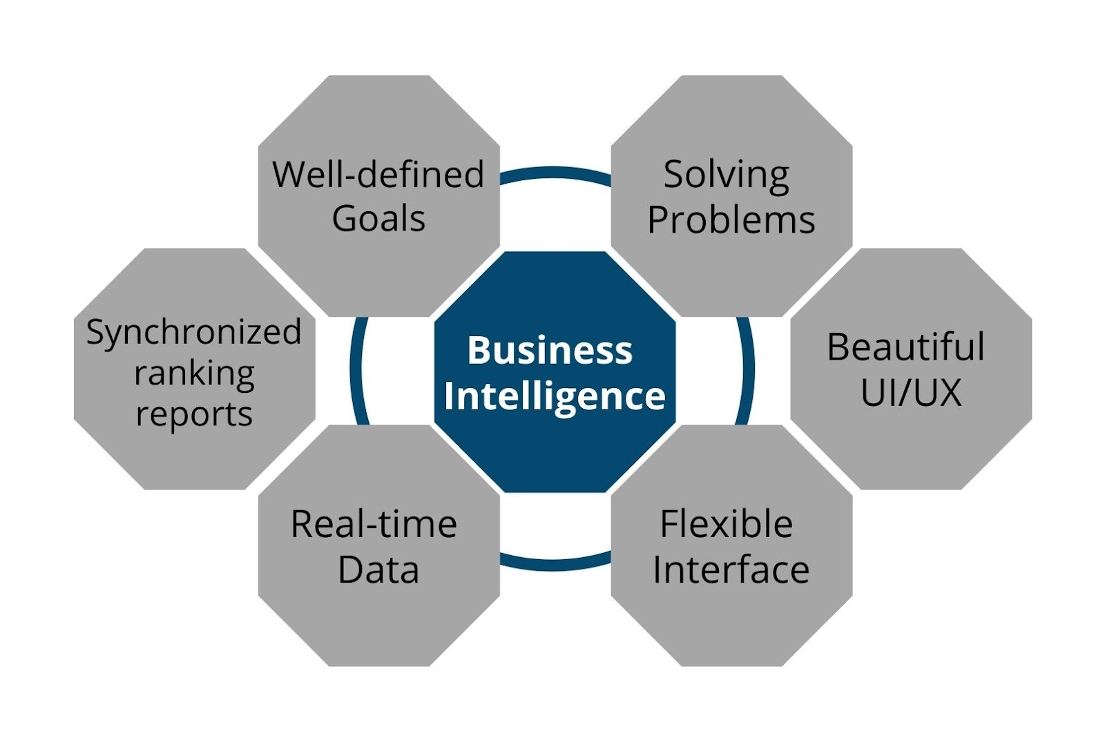 features of business intelligence dashboard