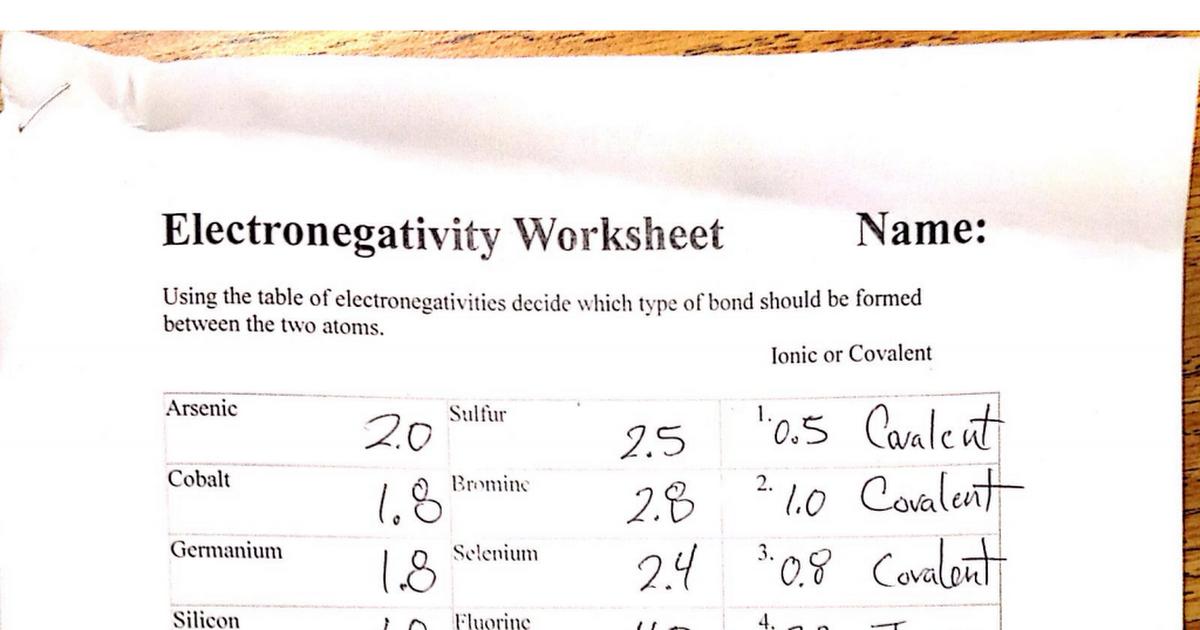 electronegativity worksheet lesupercoin printables worksheets. Black Bedroom Furniture Sets. Home Design Ideas