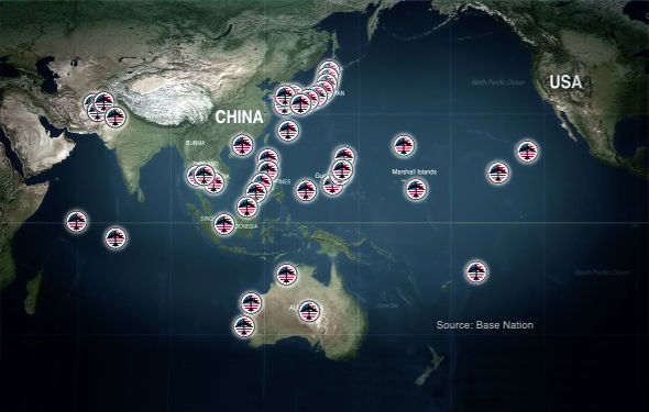 Militaristic pivot towards Asia