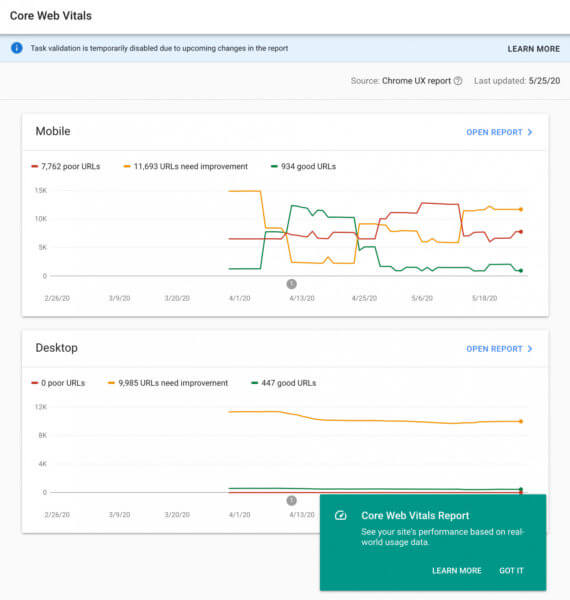 отчет по Core Web Vitals в Google Search Console