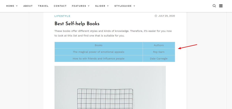 Code HTML hiển thị ngoài front end của website WordPress