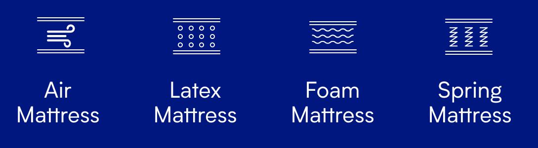Choose Mattress Type
