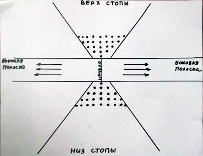 образцы вязания джурабов